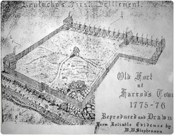 Fort Harrod Sketch by WW Stephenson